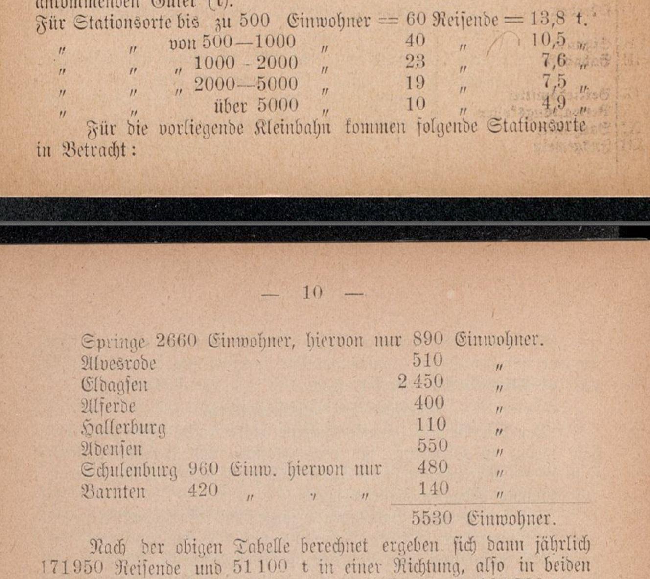 180201-03 Eisenbahn Springe Barnten Ausschnitt 01